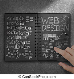 hand touch book of hand drawn web design diagram background...