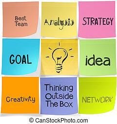 popular creative words on sticky note as concept