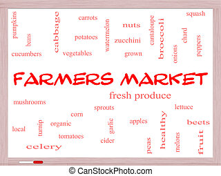 Farmers Market Word Cloud Concept on a Whiteboard