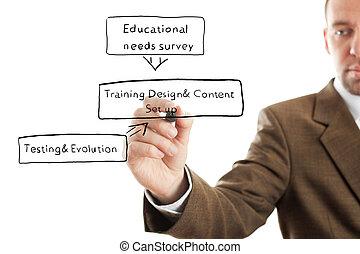 Educational plan - isolated businessman writing diagram,...