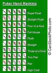 poker hand ranks green