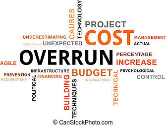 word cloud - cost overrun - A word cloud of cost overrun...