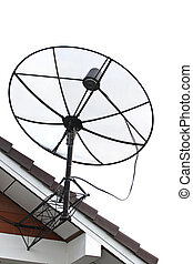Satellite dish Stuck to roof of house - The Picture...