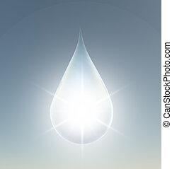 Clean Droplet