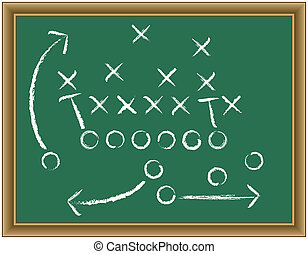 Strategic Game Plan - Sports strategy (Football), game plan...