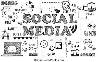 Social Media on White Background
