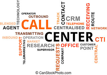 word cloud - call center - A word cloud of call center...