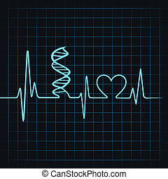 Heartbeat make DNA stand and heart symbol stock vectorEco...