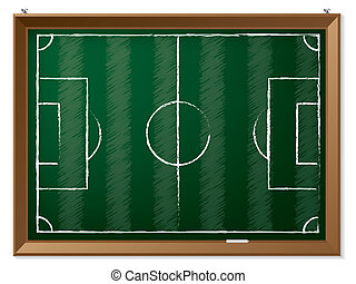 Soccer field drawn on chalkboard