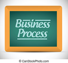 business process on a chalkboard. illustration