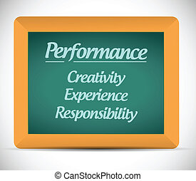 performance keys on a chalkboard illustration design over a...
