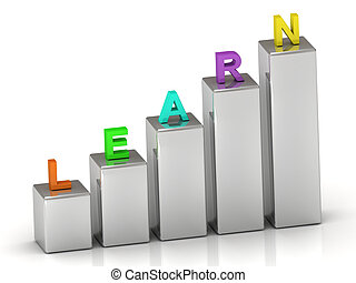 LEARN inscription colour letter on graph from silver columns