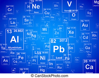 Elements Background - Periodic table of the elements....