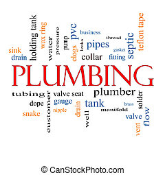 Plumbing Word Cloud Concept