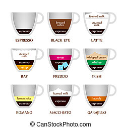 Coffee types - Vector, part 1/2