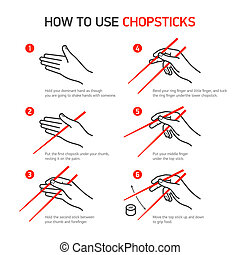 How to use chopsticks guidance - How to use chopsticks