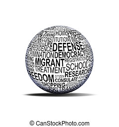 Planet earth with human rights words- sphere 3 D