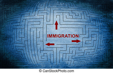 Where to immigrate
