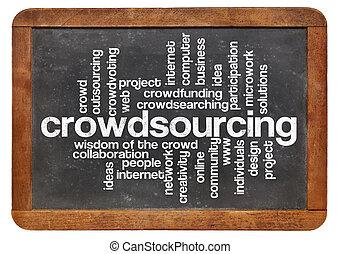 crowdsourcing word cloud on a vintage slate blackboard...