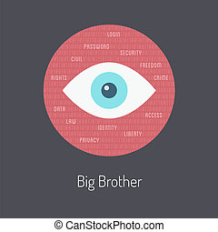 Big brother is watching you - Flat design style modern...