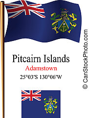 pitcairn islands wavy flag and coordinates