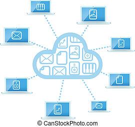 Modern cloud technology computer network