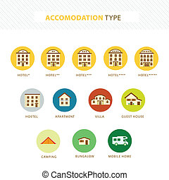 Accomodations - Accomodation types