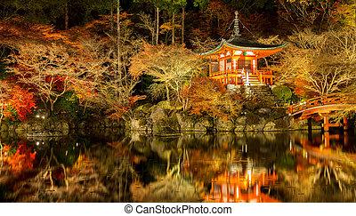 Daigoji Temple Kyoto - Panorama Daigoji Temple Shingon...