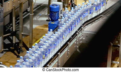 water bottle conveyor industry