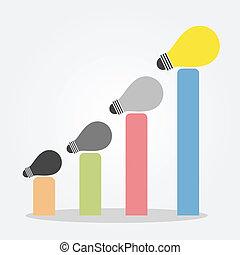 idea graph