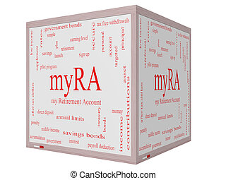 myRA Word Cloud Concept on a 3D cube Whiteboard with great...