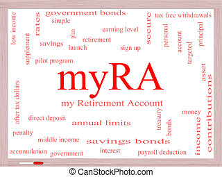 myRA Word Cloud Concept on a Whiteboard