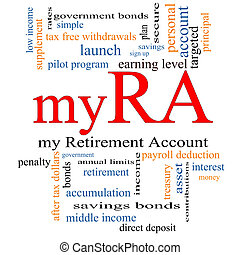 myRA Word Cloud Concept with great terms such as my...