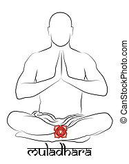 Muladhara yoga chakra
