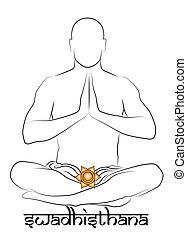 Swadhisthana yoga chakra