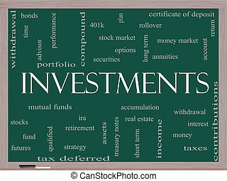 Investments Word Cloud Concept on a Blackboard with great...