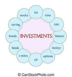 Investments Circular Word Concept