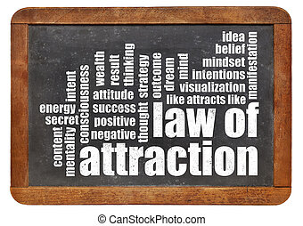 law of attraction word cloud on a vintage slate blackboard...