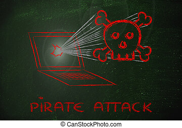 malware threats and internet security, skull and pc -...