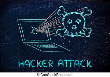 malware, amenazas, internet, Seguridad, cráneo, PC