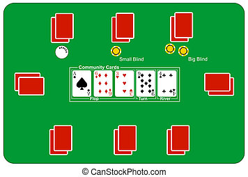 Poker table with terminology