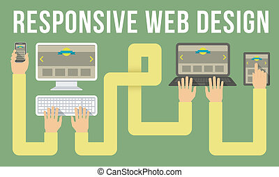 Responsive Web Design on Different