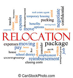 Relocation Word Cloud Concept with great terms such as...