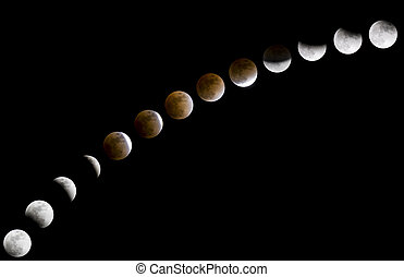 Lunar eclipse - Phases of full lunar eclipse occurred on...