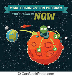 Mars colonization program - Illustration of a human landing...