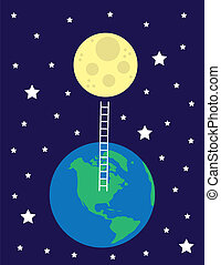 Ladder From Earth To Moon
