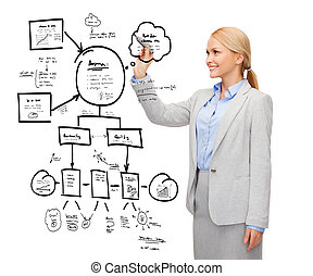 businesswoman drawing plan on glass screen - office,...