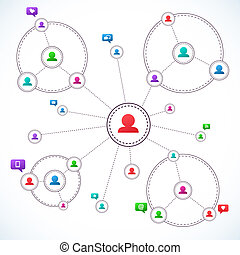 Social Media Circles, Network Illustration. Vector...