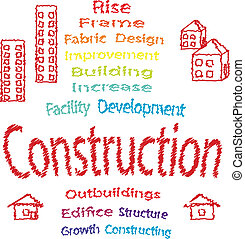Constraction concept: text with buildings, scribble vector...