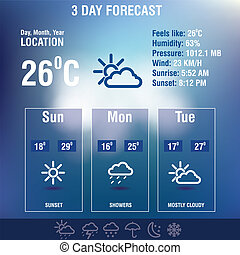 Weather forecast interface with icon set - vector...